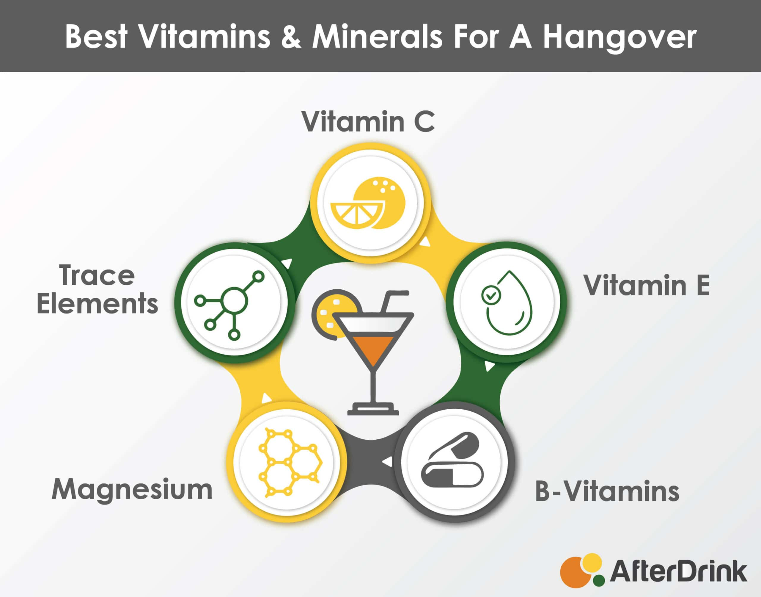 Best Vitamins For Hangover