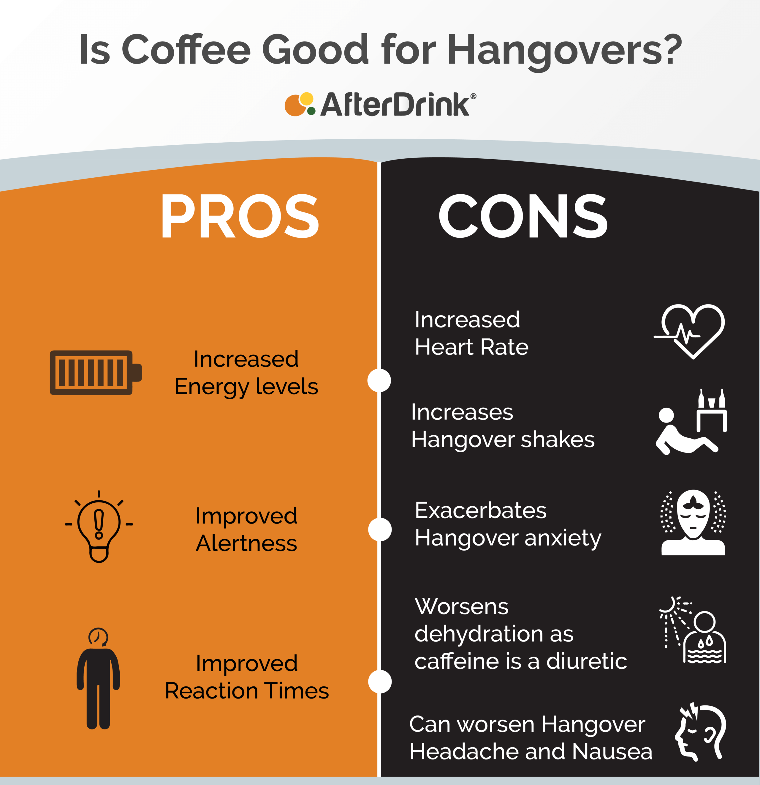 Is coffee good for hangovers infographic